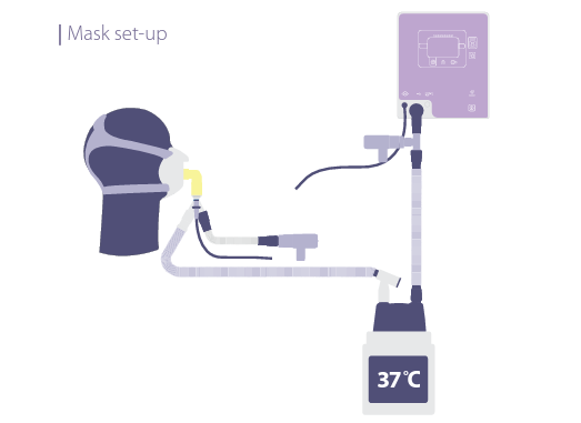 Image of CPAP setup with mask