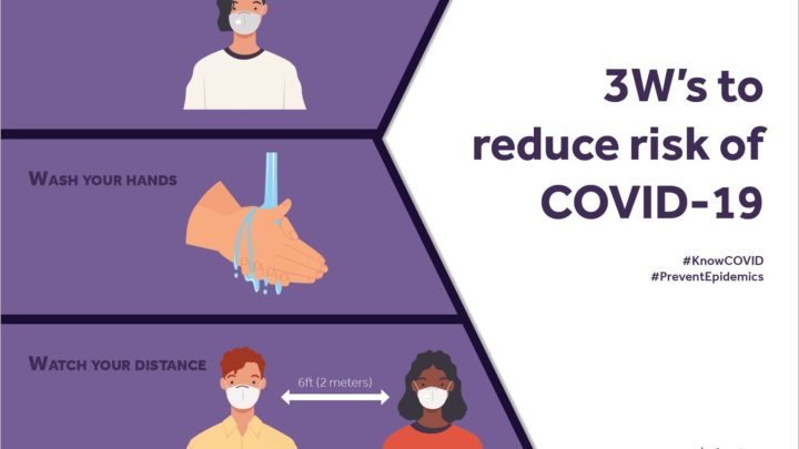 3Ws to reduce the Covid risk