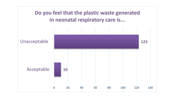 POLL-waste-generated-in-neo-ward-v2