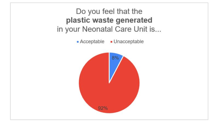 poll-plastic waste generated-v2